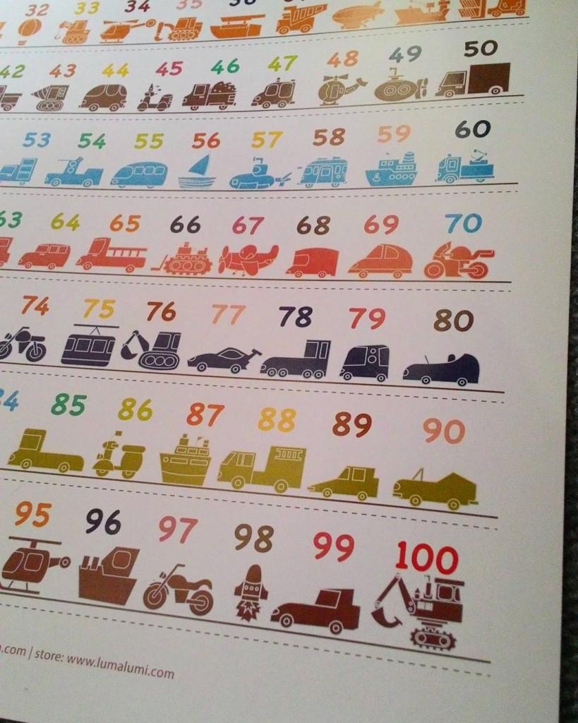 poster-angka-1-100-matematika-cizkah-lumalumicom